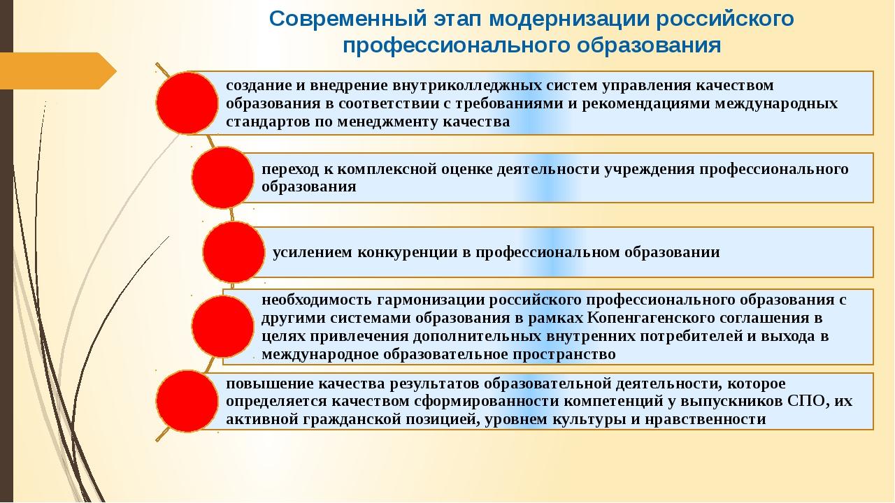 Современный этап модернизации российского профессионального образования