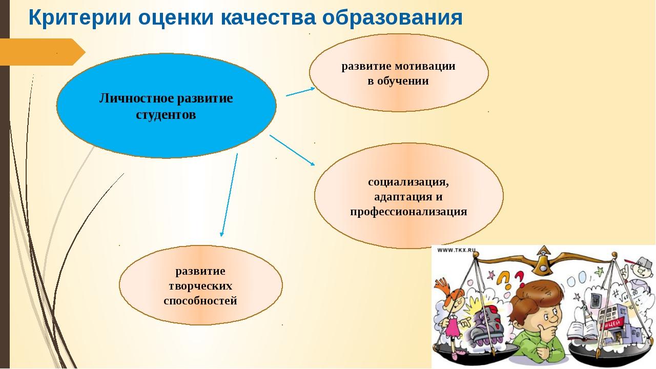 Критерии оценки качества образования Личностное развитие студентов развитие т...