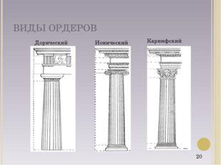 ВИДЫ ОРДЕРОВ 20 Ионический Дорический Каринфский