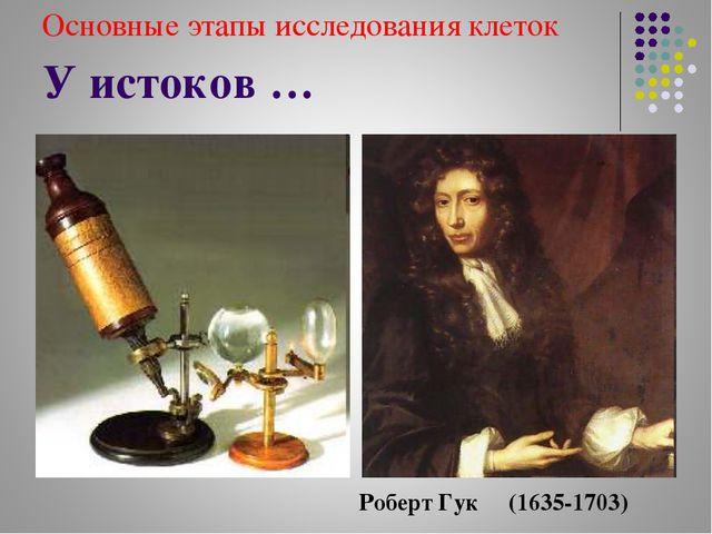 У истоков … Роберт Гук (1635-1703) Основные этапы исследования клеток