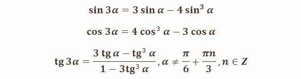 Тригонометрические функции тройного угла
