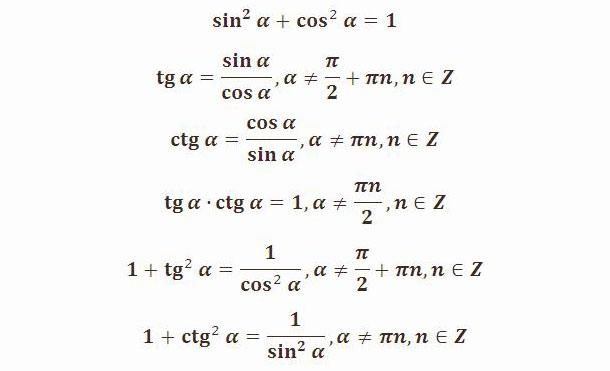 Тригонометрические функции одного угла