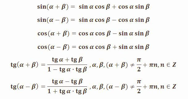 Тригонометрические функции суммы и разности двух углов