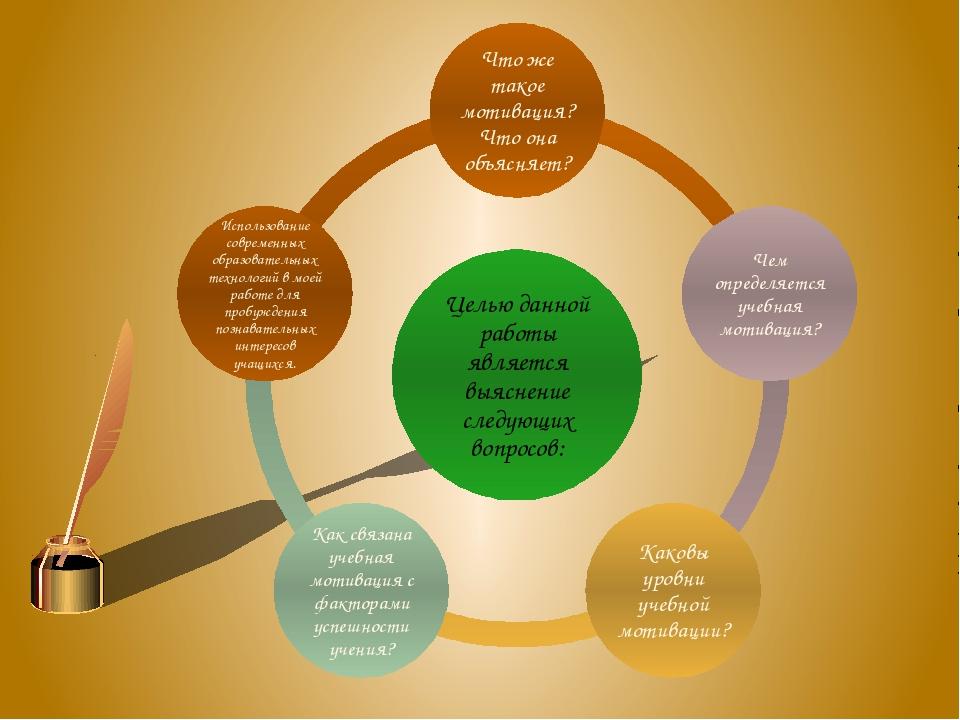 Целью данной работы является выяснение следующих вопросов: Что же такое мотив...