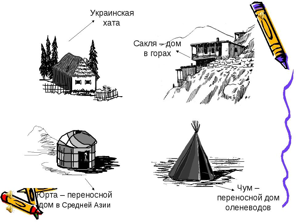 Украинская хата Сакля – дом в горах Юрта – переносной дом в Средней Азии Чум...