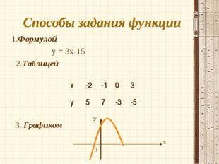 Способы задания функции 1.Формулой у = 3х-15 2.Таблицей 3. Графиком х У 0 х-