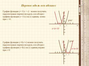 Перенос вдоль оси абсцисс График функции y= f (x + c) можно получить параллел