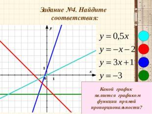 Задание №4. Найдите соответствия: Какой график является графиком функции прям
