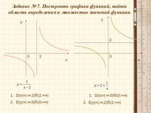 Задание № 7. Построить графики функций, найти область определения и множество