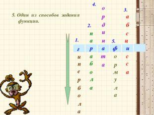 1. 2. 3. 4. 5. и ф а р г и е п а л о б р 5. Один из способов задания функции.
