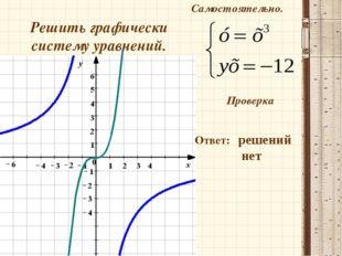 Самостоятельно. Решить графически систему уравнений. Проверка Ответ: решений