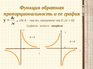 Функция обратная пропорциональность и ее график y = , где k – число, отличное