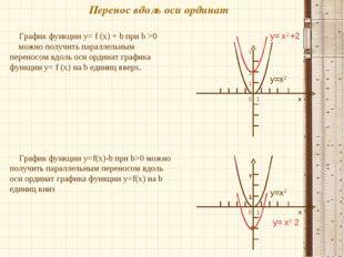 Перенос вдоль оси ординат График функции y= f (x) + b при b >0 можно получить