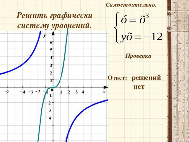 Самостоятельно. Решить графически систему уравнений. Проверка Ответ: решений...