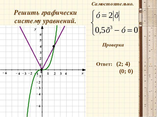 Самостоятельно. Решить графически систему уравнений. Проверка Ответ: (2; 4) (...