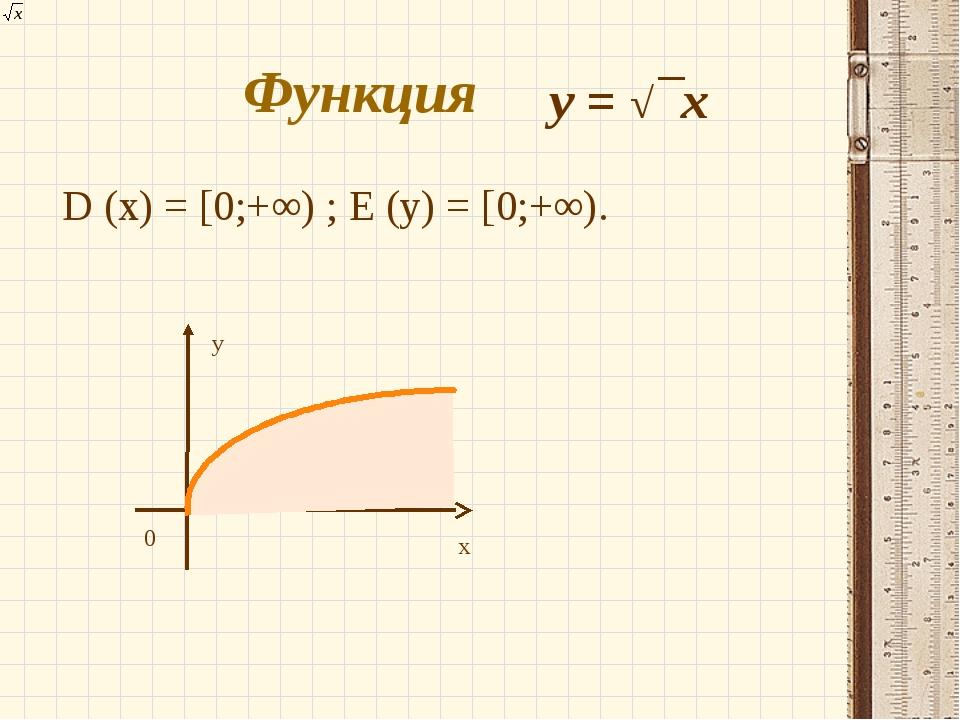 Функция D (х) = [0;+∞) ; E (y) = [0;+∞). y = √¯x x y 0