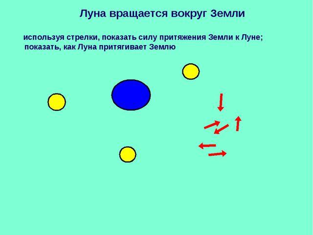 Луна вращается вокруг Земли используя стрелки, показать силу притяжения Земл...