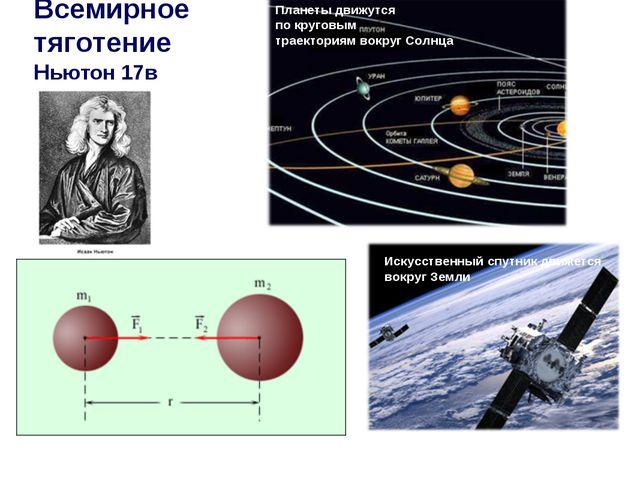 Всемирное тяготение Ньютон 17в Планеты движутся по круговым траекториям вокру...