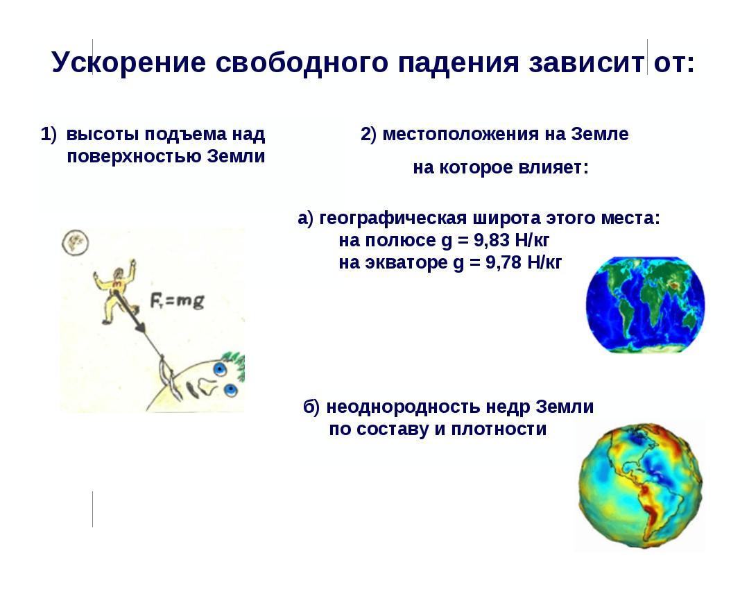2) местоположения на Земле на которое влияет: а) географическая широта этого...