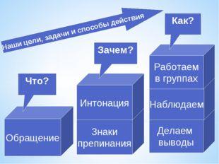 Обращение Знаки препинания Делаем выводы Интонация Наблюдаем Работаем в групп