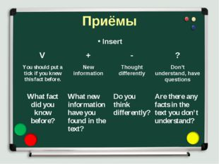 Приёмы Insert V	+	-	? You should put a tick if you knew this fact before.	New