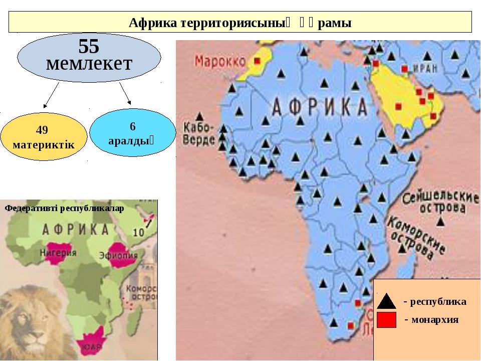 Федеративті республикалар 55 мемлекет 49 материктік 6 аралдық Африка территор...