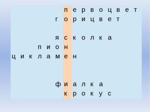 п е р в о ц в е т г о р и ц в е т я с к о л к а п и о н ц и к л а м е н ф и