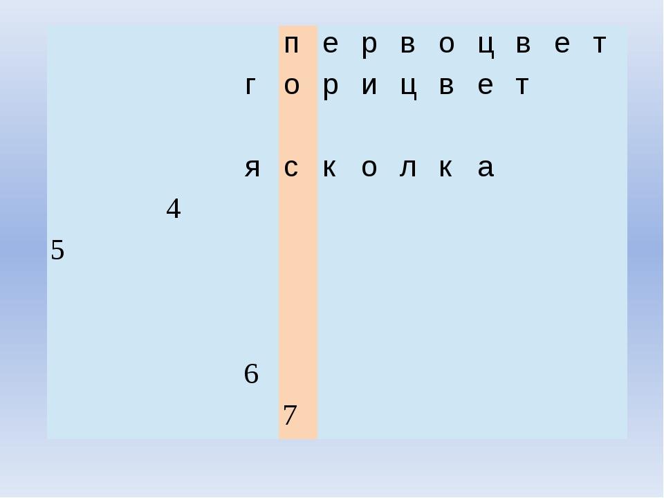 п е р в о ц в е т г о р и ц в е т я с к о л к а 4 5 6 7