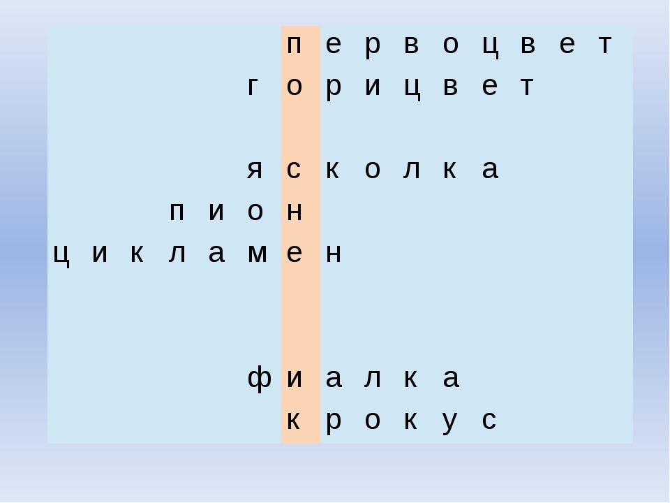 п е р в о ц в е т г о р и ц в е т я с к о л к а п и о н ц и к л а м е н ф и...