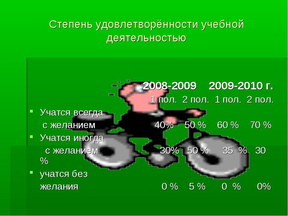 Степень удовлетворённости учебной деятельностью  2008-2009 2009-2010 г. 1 по...