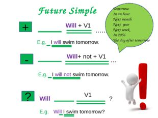 Future Simple + Will + V1 …… E.g. I will swim tomorrow. - Will+ not + V1 …. E