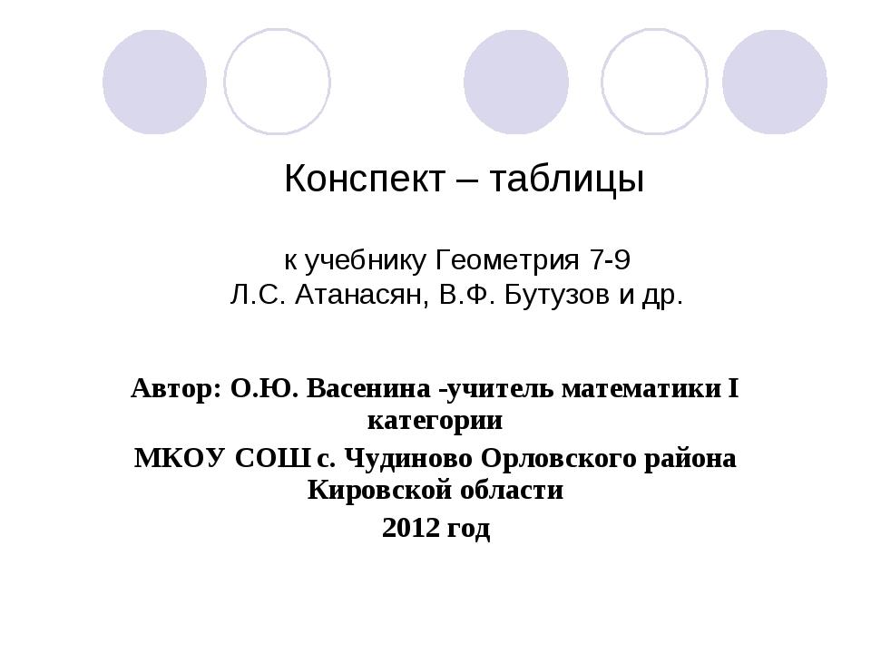 к учебнику Геометрия 7-9 Л.С. Атанасян, В.Ф. Бутузов и др.  Конспект – таблицы