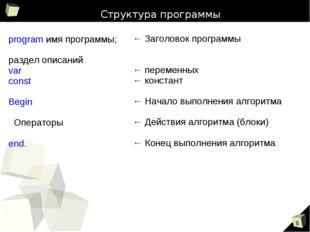Структура программы program имя программы; раздел описаний var const Begin Оп