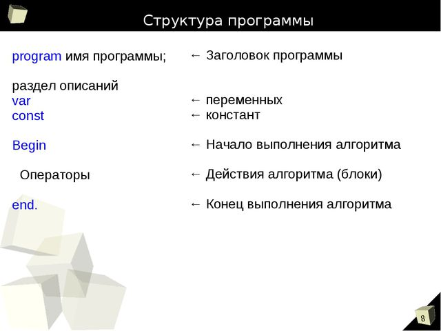Структура программы program имя программы; раздел описаний var const Begin Оп...