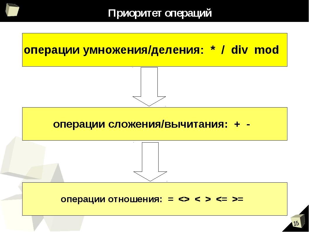 Приоритет операций операции умножения/деления: * / div mod операции сложения/...