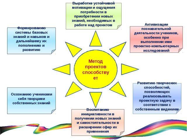 Формированию системы базовых знаний и навыков и дальнейшему их пополнению и р...