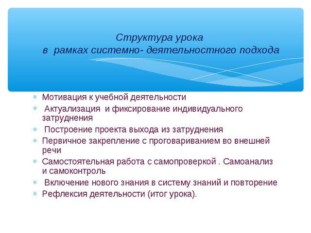 Мотивация к учебной деятельности Актуализация и фиксирование индивидуального...