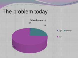 The problem today