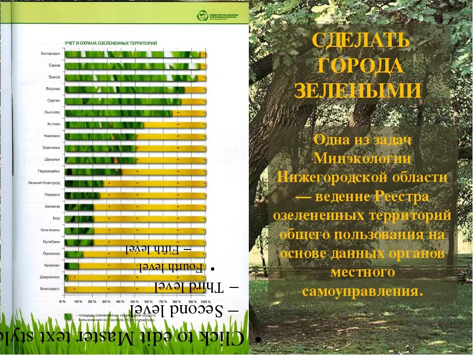 Одна из задач Минэкологии Нижегородской области — ведение Реестра озелененных...
