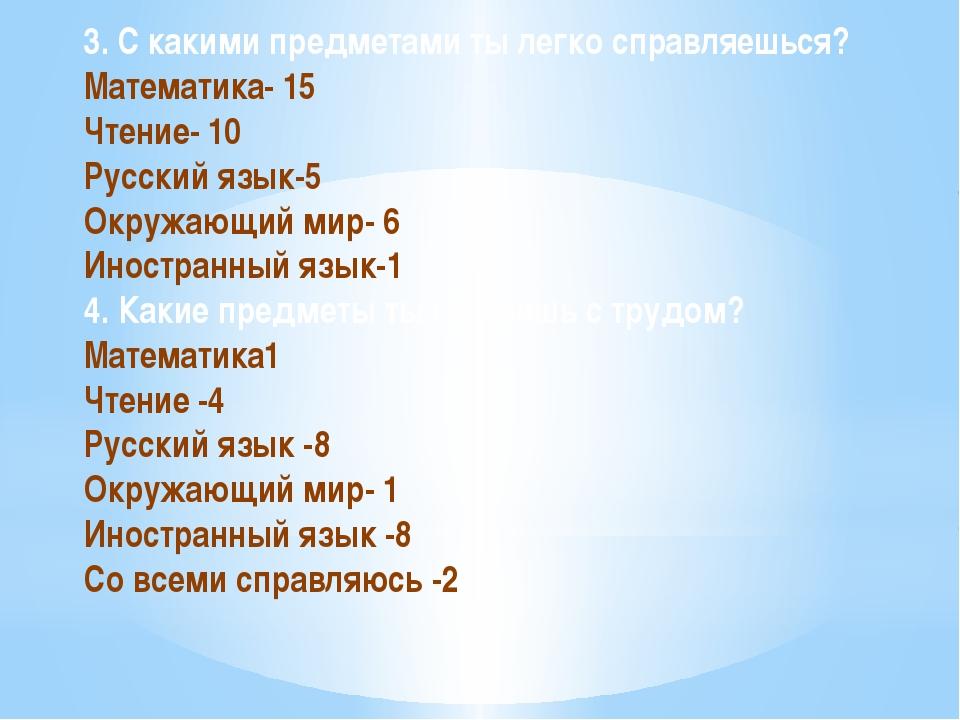 3. С какими предметами ты легко справляешься? Математика- 15 Чтение- 10 Русск...