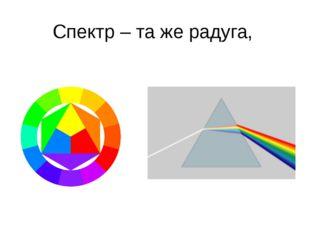 Спектр – та же радуга, Если дальше на пути света поставить собирательную линз