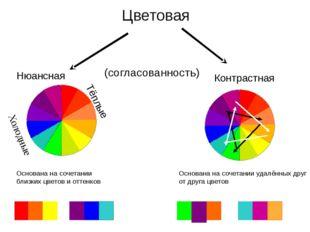 Цветовая гармония (согласованность) Нюансная Контрастная Тёплые Холодные Осно