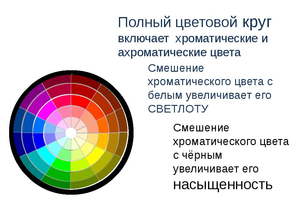 Полный цветовой круг включает хроматические и ахроматические цвета Смешение х...