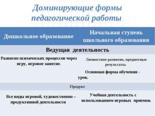 Доминирующие формы педагогической работы Дошкольное образованиеНачальная ст