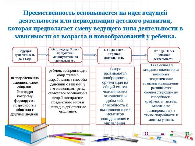 Преемственность основывается на идее ведущей деятельности или периодизации д...