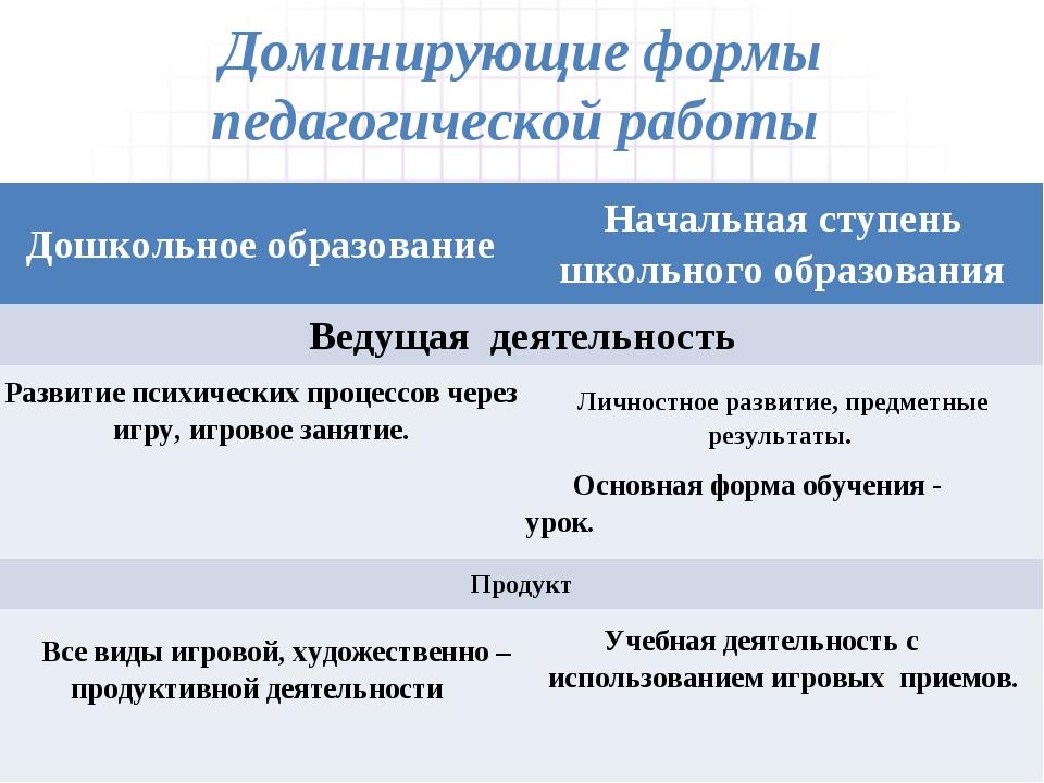 Доминирующие формы педагогической работы Дошкольное образованиеНачальная ст...