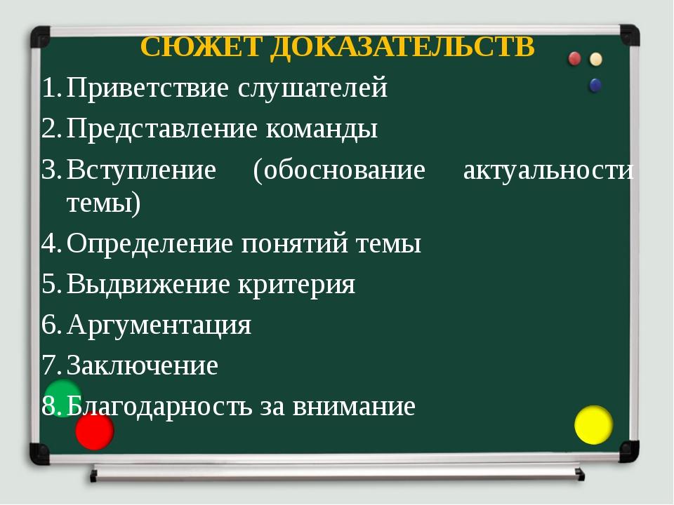 СЮЖЕТ ДОКАЗАТЕЛЬСТВ Приветствие слушателей Представление команды Вступление (...