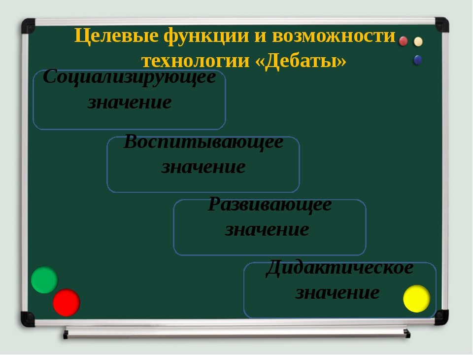 Целевые функции и возможности технологии «Дебаты» Социализирующее значение Во...