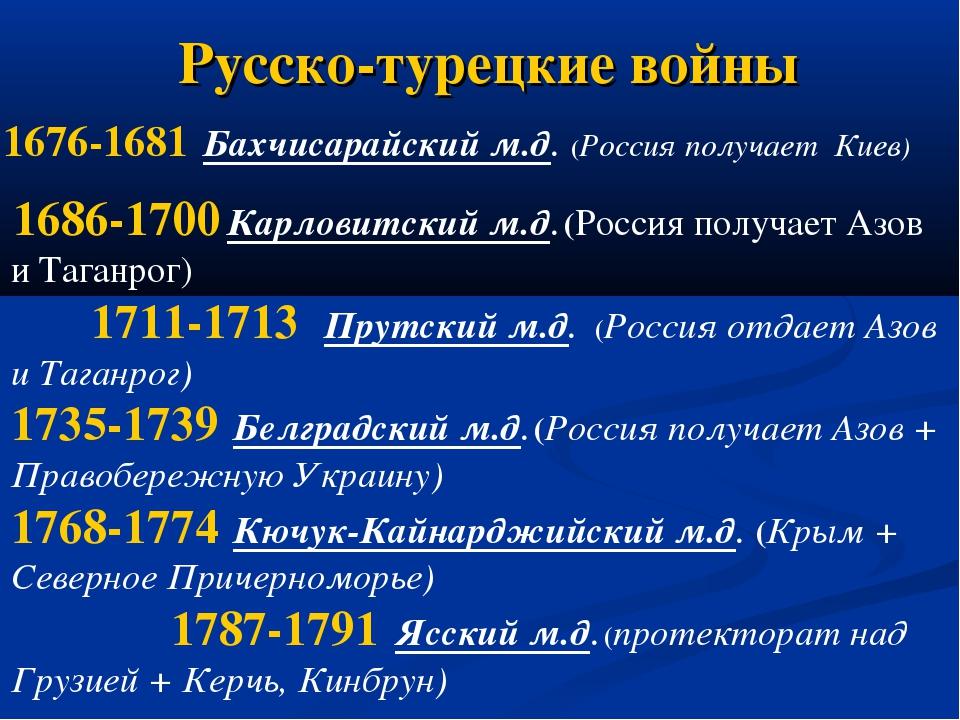 Русско-турецкие войны 1676-1681 Бахчисарайский м.д. (Россия получает Киев) 16...