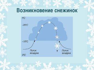 Возникновение снежинок